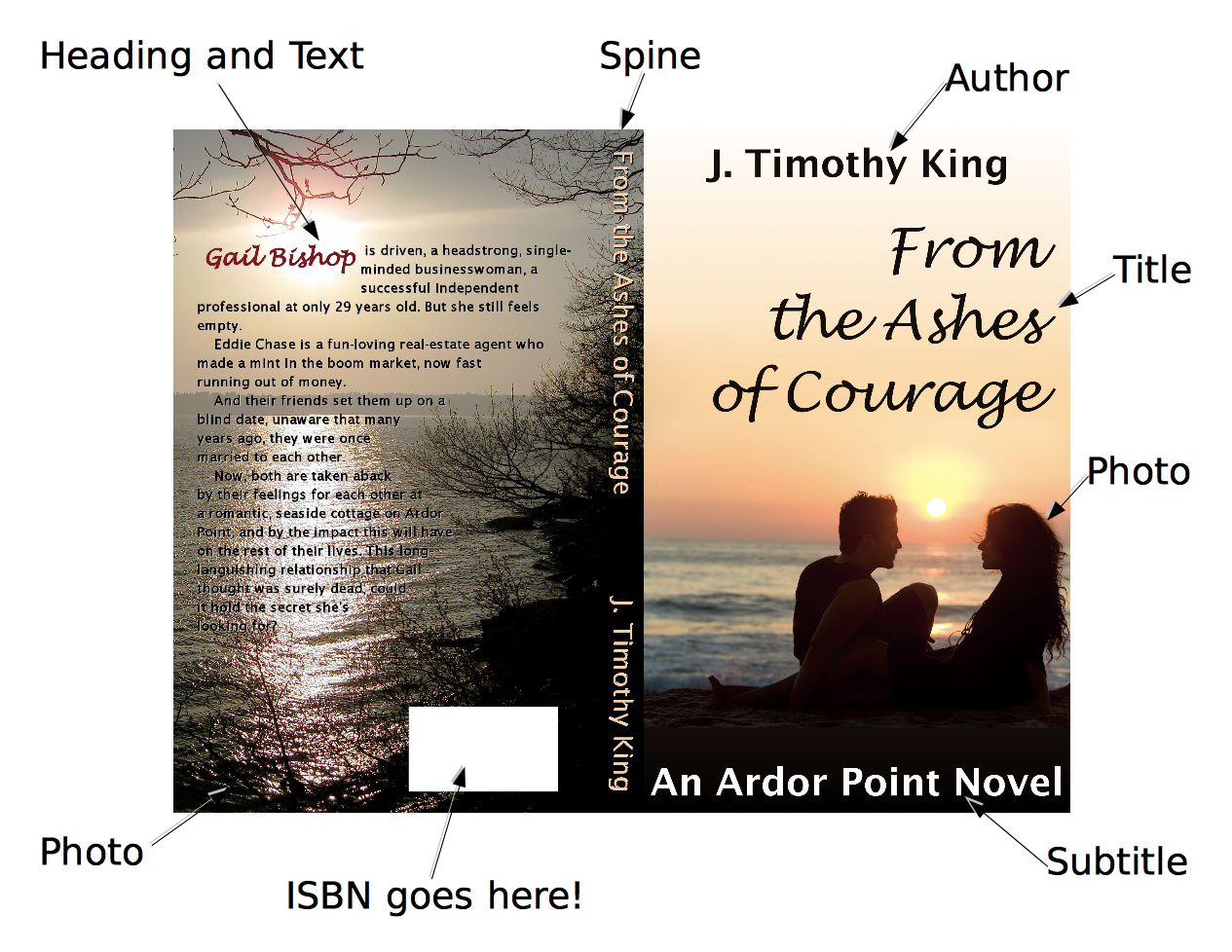 Book Cover Design Photo Elements ~ How to design your book cover be the story